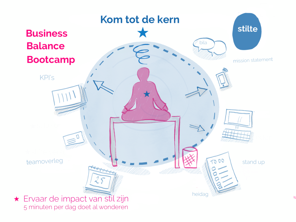 Bottom-up je stress managen
